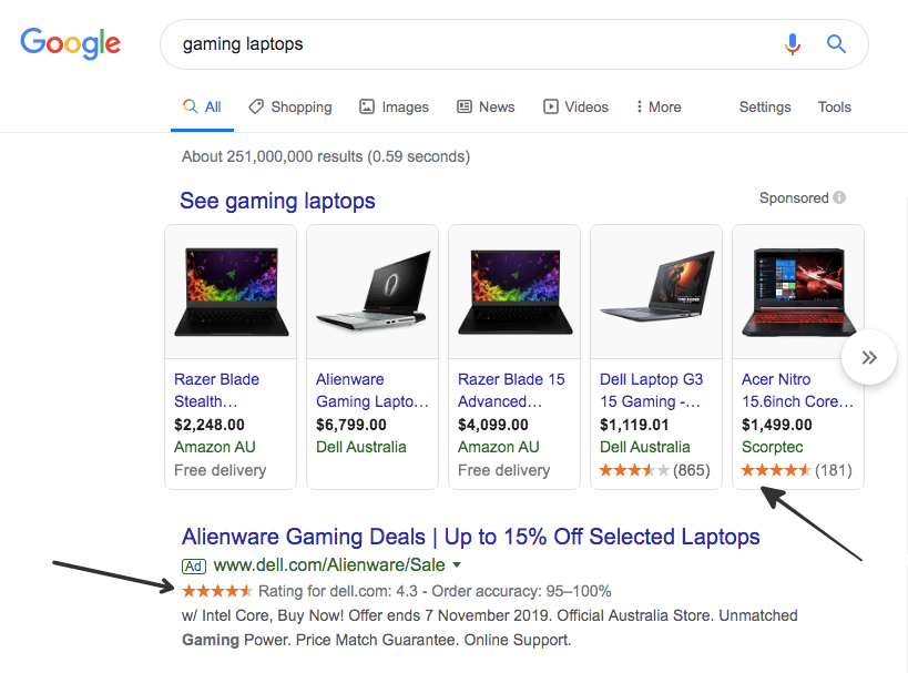 6 Real Benefits of Getting Product and Seller Ratings in Google Ads
